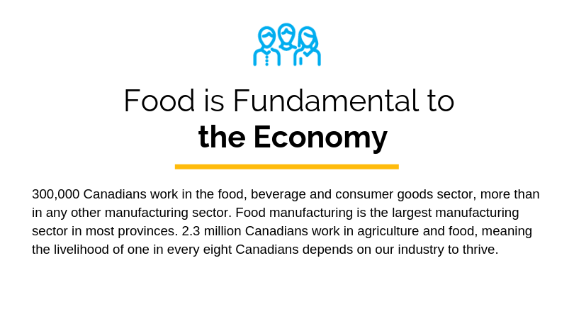 Food Is Fundamental to the Economy