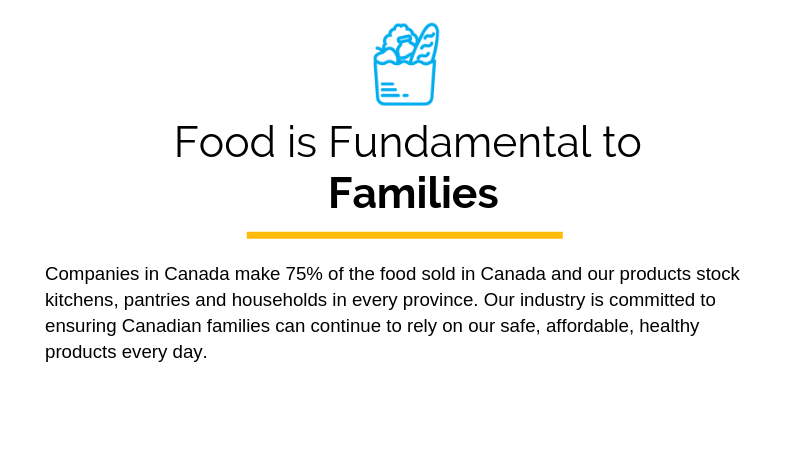 Food Is Fundamental to Families