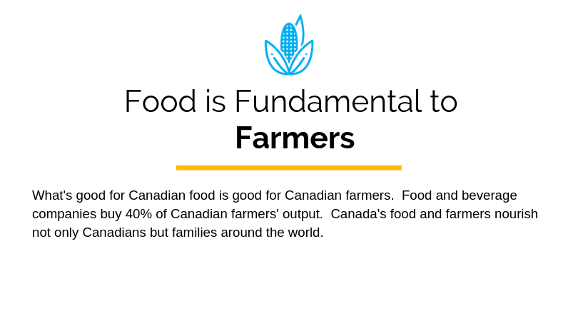 Food Is Fundamental to Farmers
